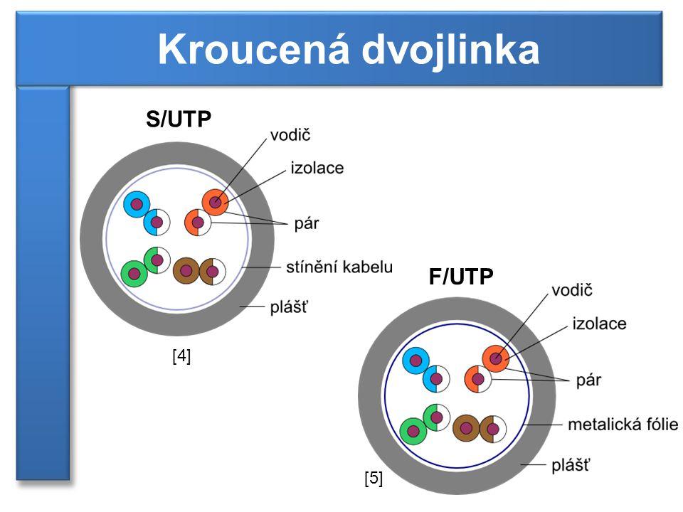 Kroucená dvojlinka S/UTP F/UTP [4] [5]